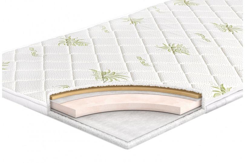 Topper Aloe Memo Flex - 5 cm - TED BED